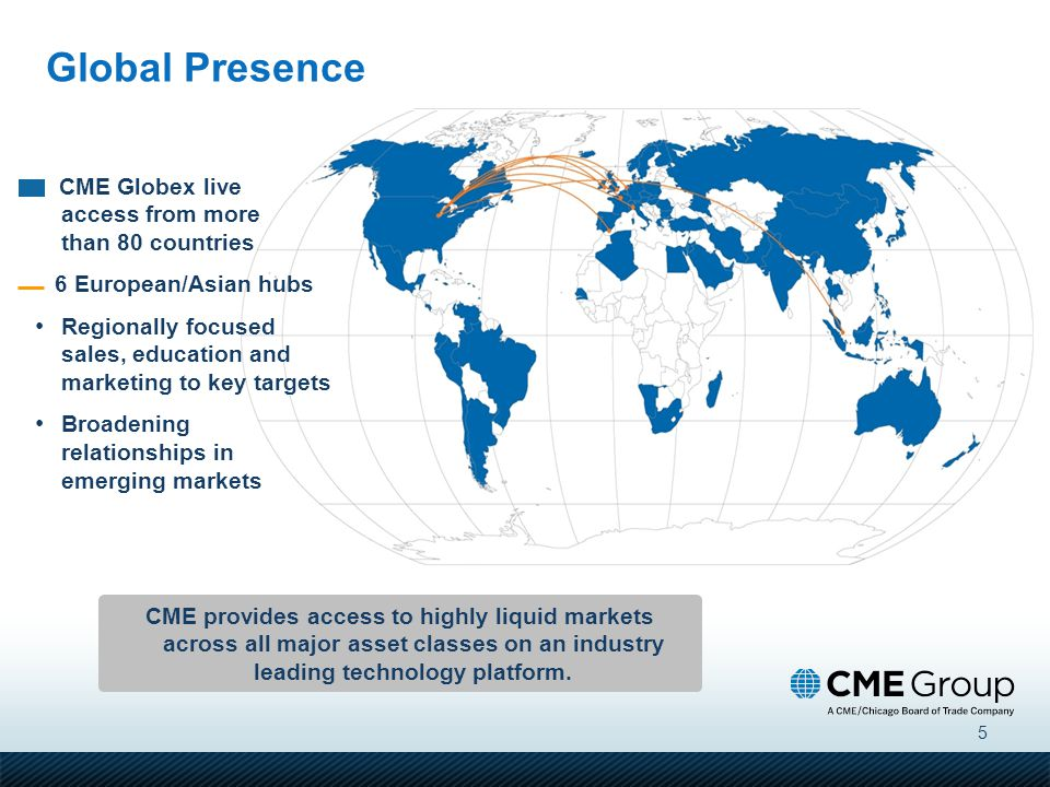Global Presence CME Globex live access from more than 80 countries