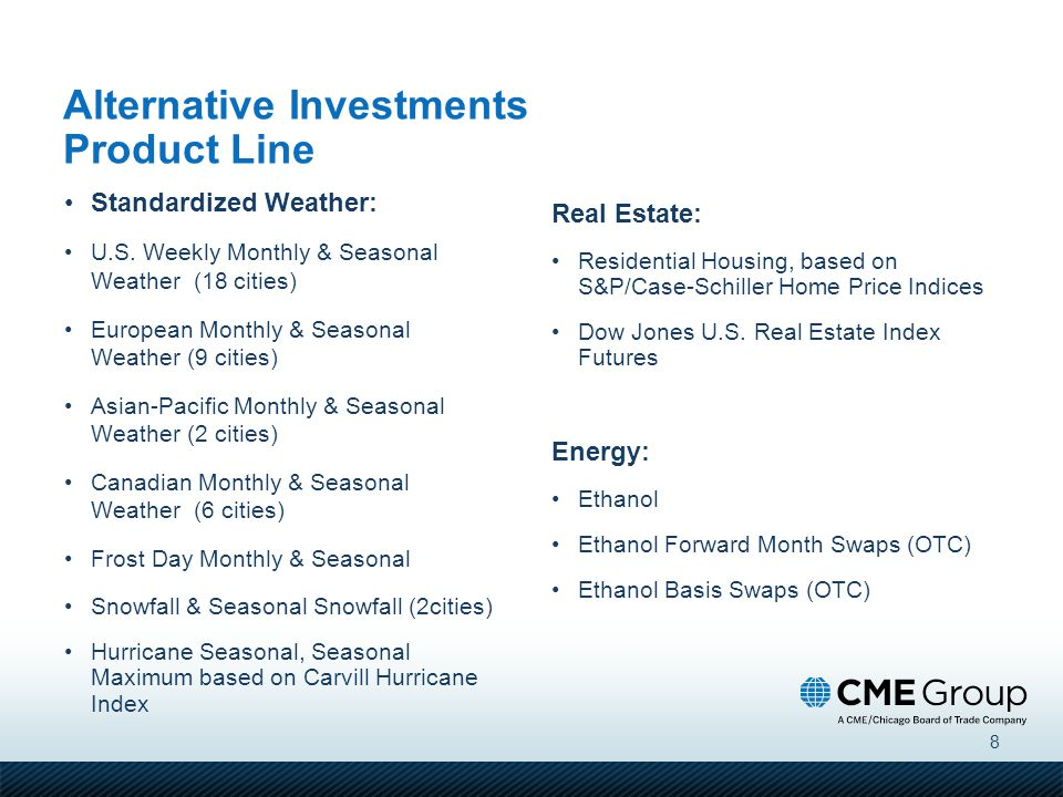 Alternative Investments Product Line