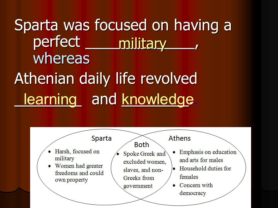 Sparta was focused on having a perfect _____________, whereas