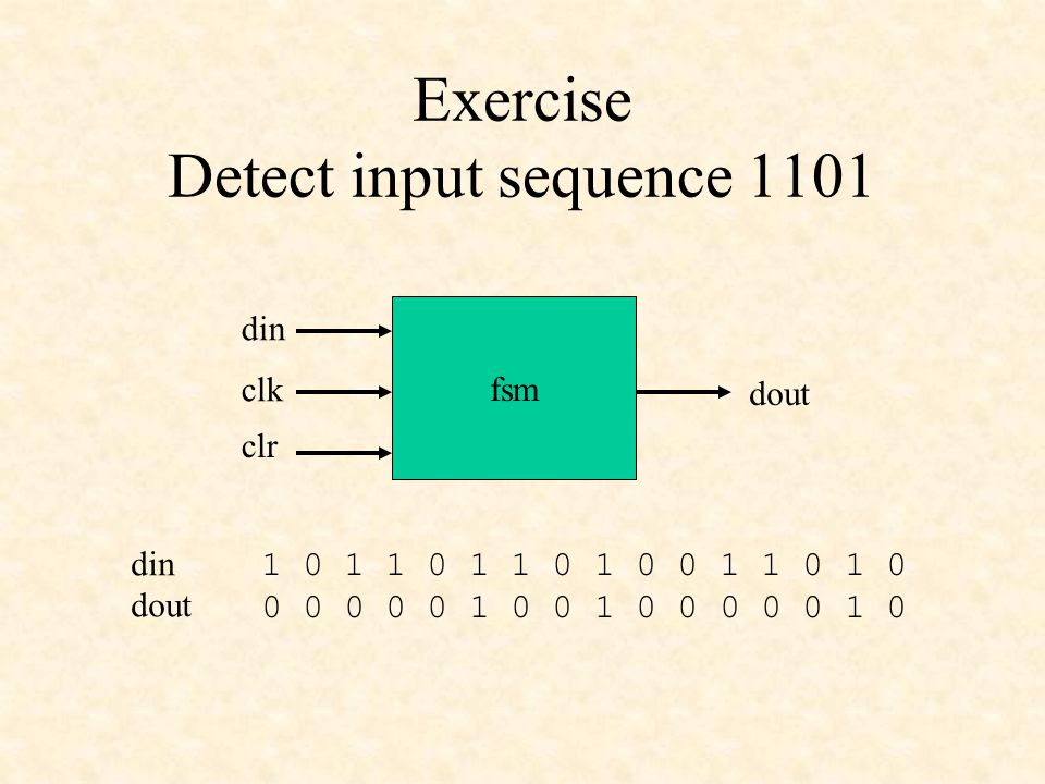 Exercise Detect input sequence 1101