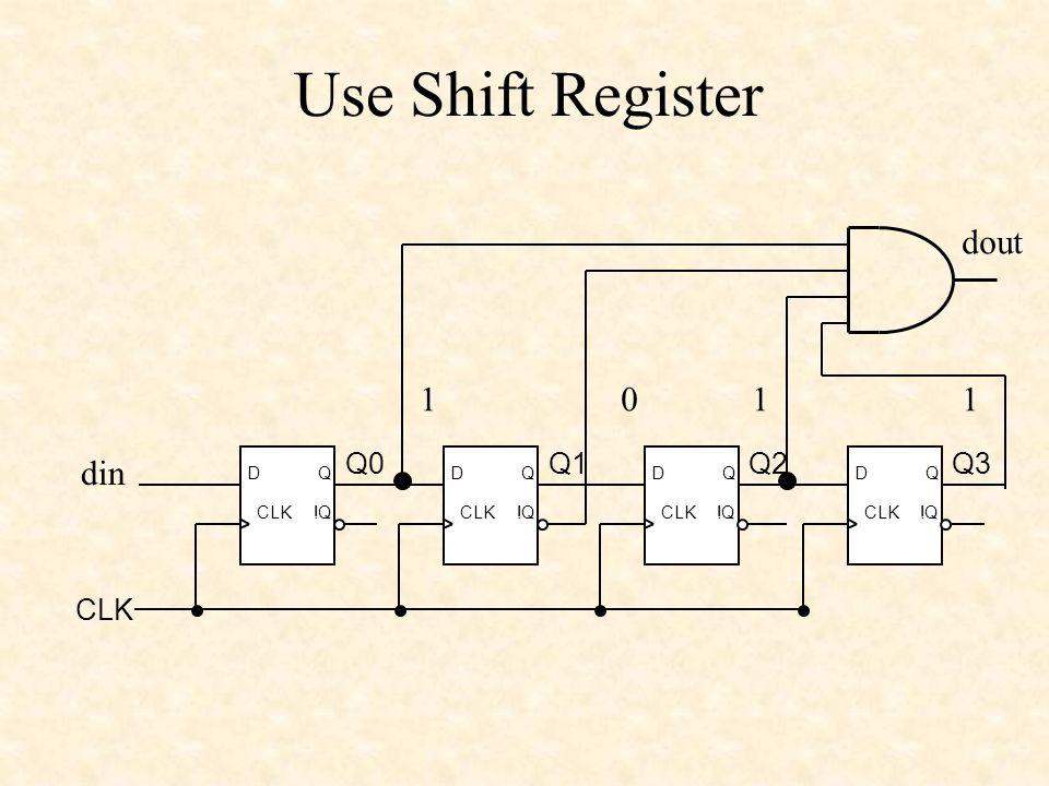 Use Shift Register dout 1 1 1 din Q0 Q1 Q2 Q3 CLK D Q D Q D Q D Q CLK