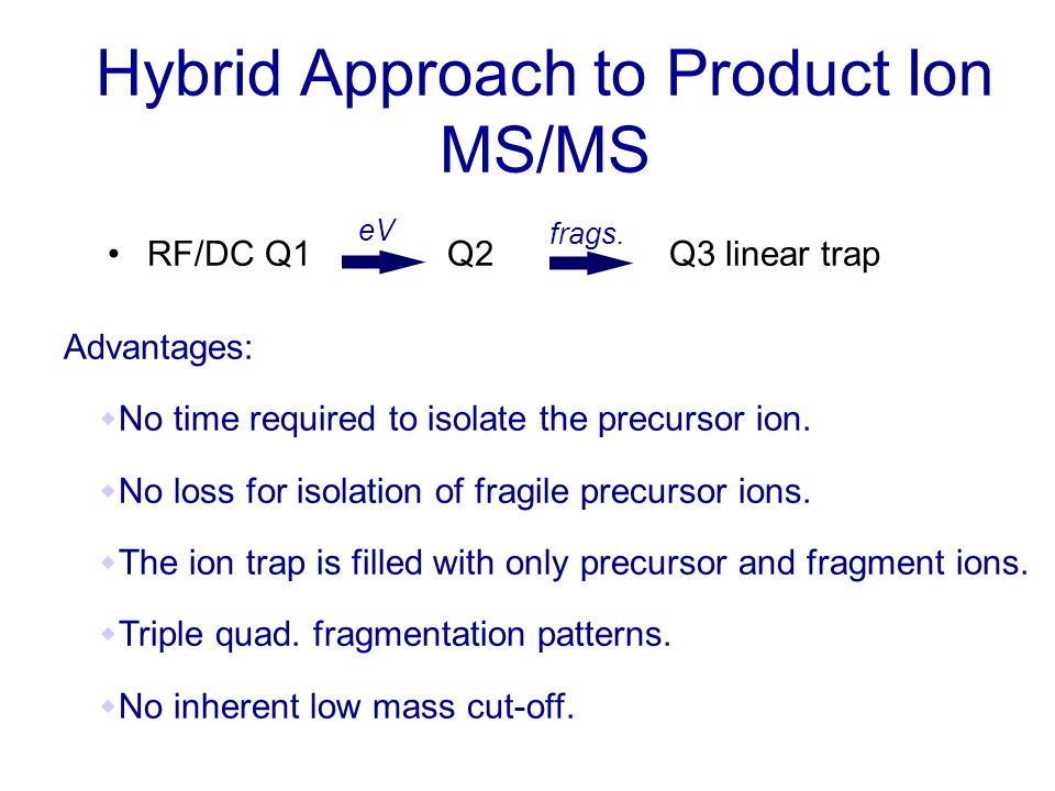 Hybrid Approach to Product Ion MS/MS