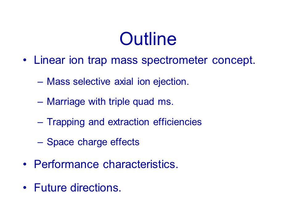 Outline Linear ion trap mass spectrometer concept.
