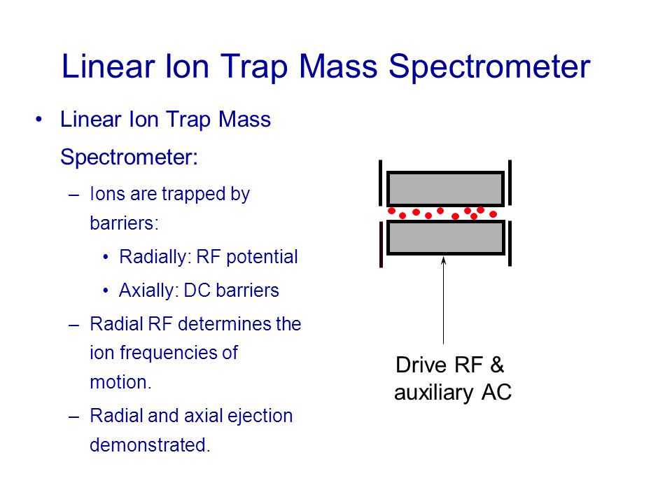Linear Ion Trap Mass Spectrometer