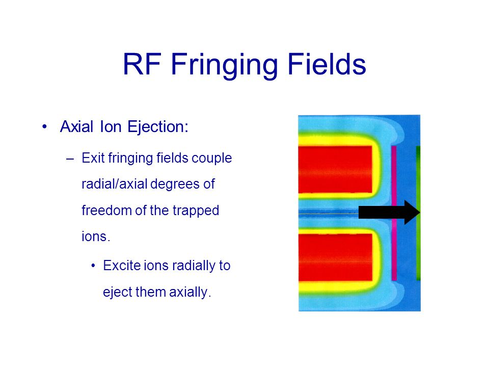 RF Fringing Fields Axial Ion Ejection: