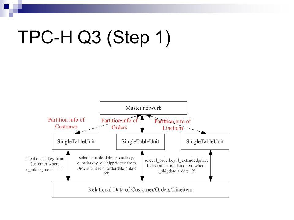 TPC-H Q3 (Step 1)