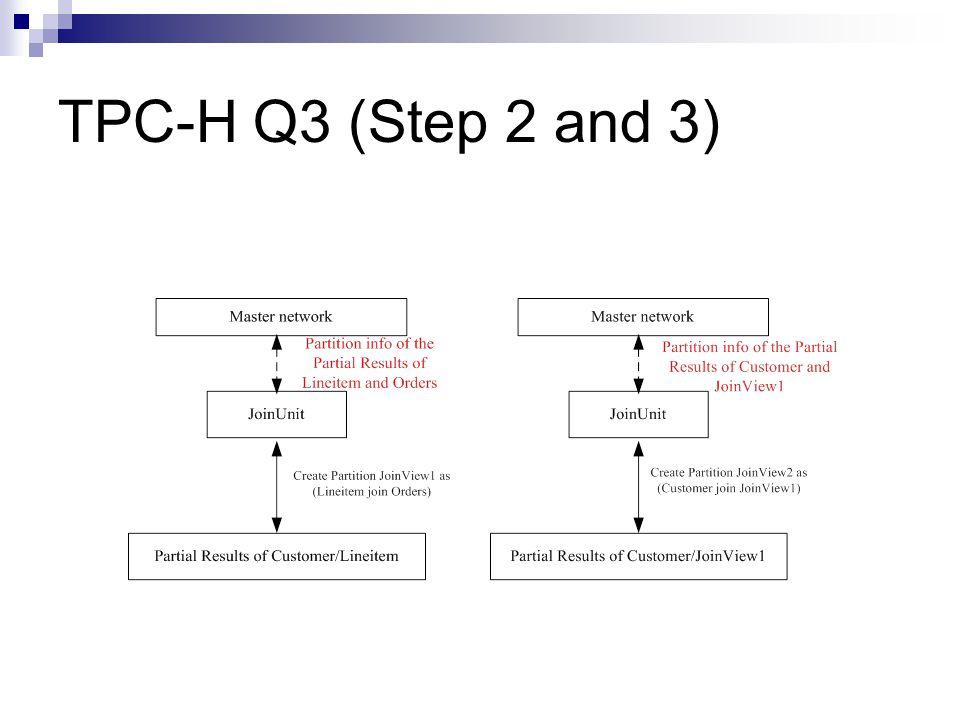 TPC-H Q3 (Step 2 and 3)