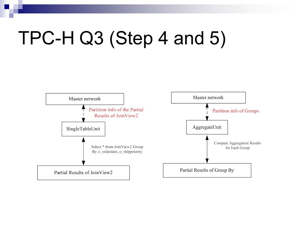 TPC-H Q3 (Step 4 and 5)
