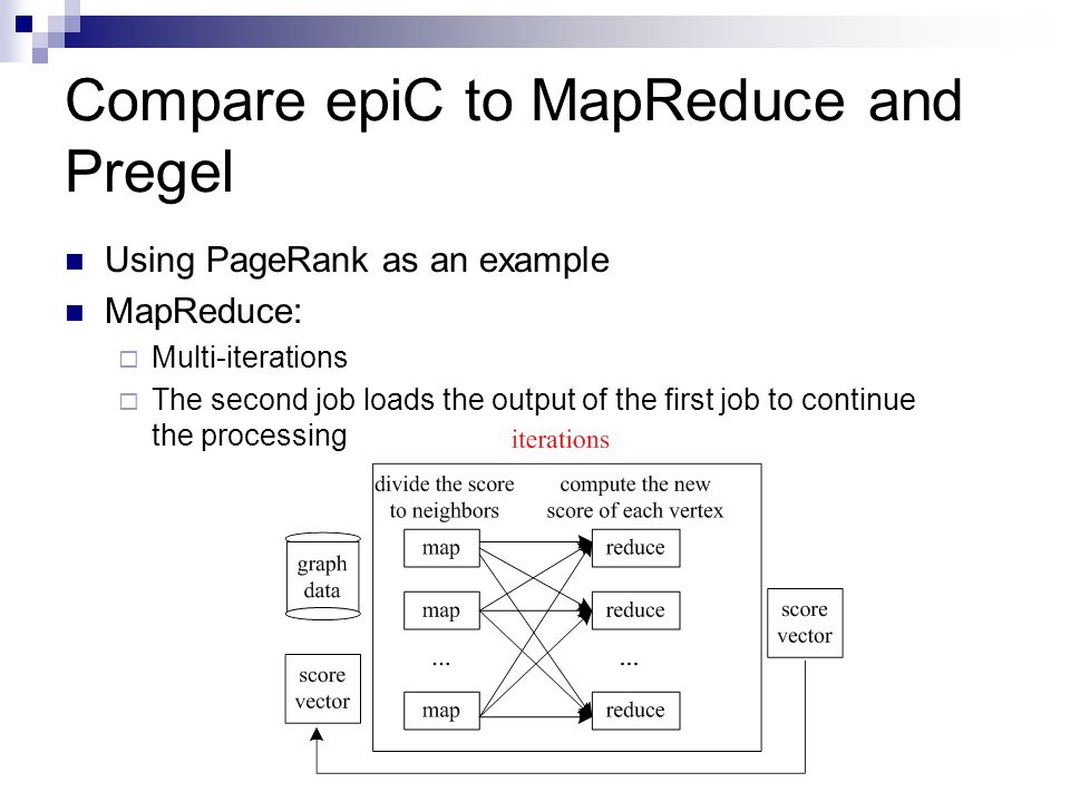 Compare epiC to MapReduce and Pregel