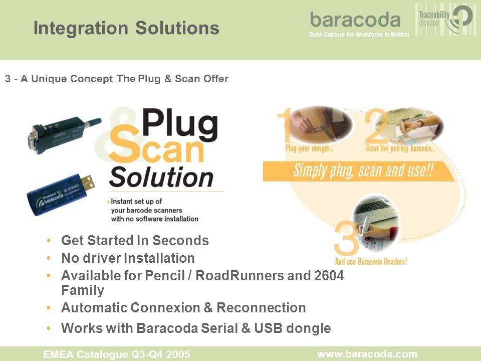3 - A Unique Concept The Plug & Scan Offer