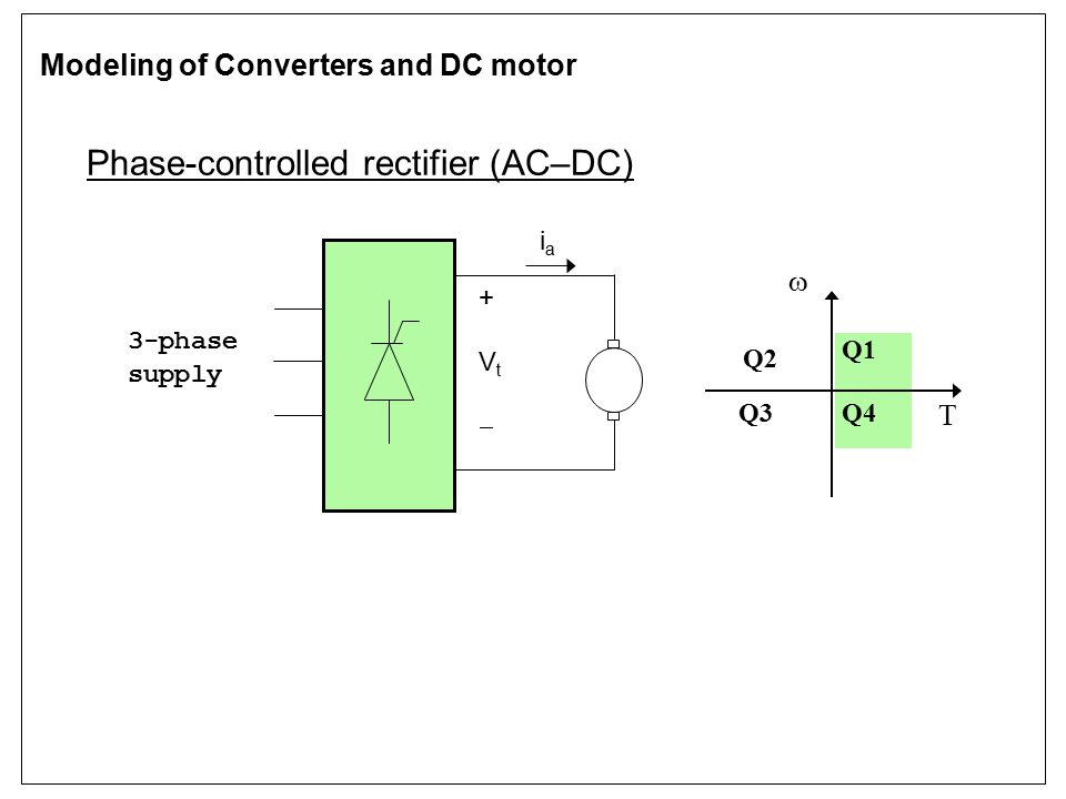 Modeling of Converters and DC motor