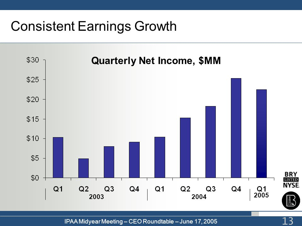 Consistent Earnings Growth