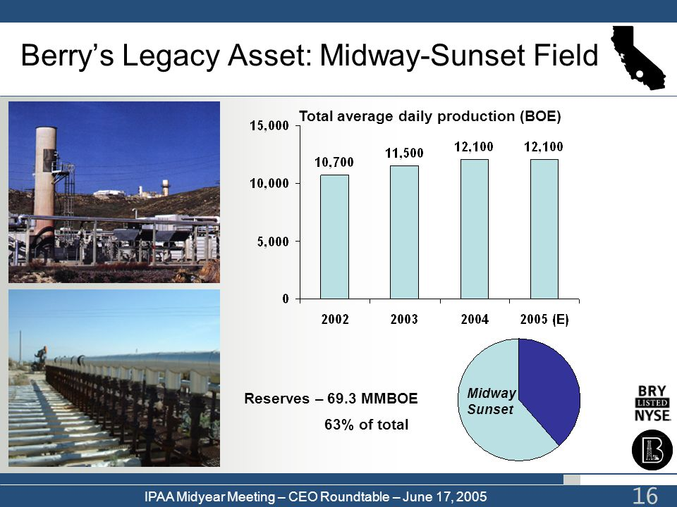 Berry's Legacy Asset: Midway-Sunset Field