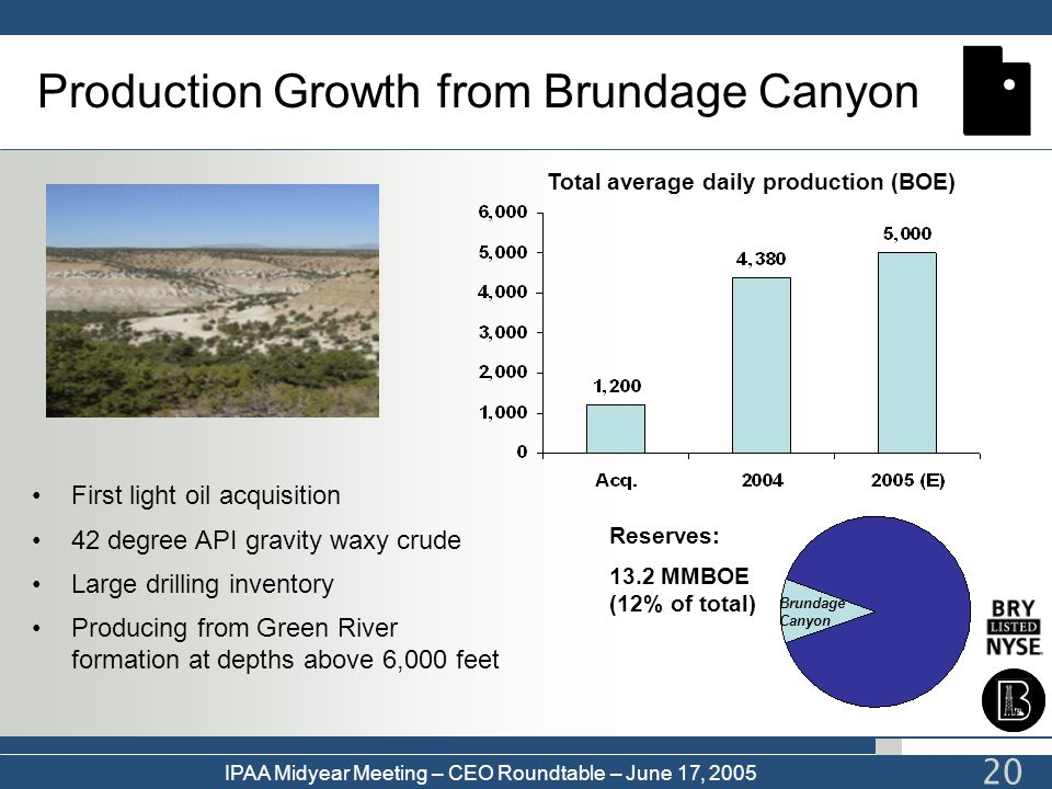 Production Growth from Brundage Canyon