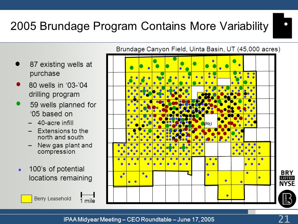 2005 Brundage Program Contains More Variability