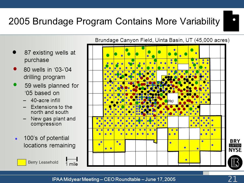 2005 Brundage Program Contains More Variability