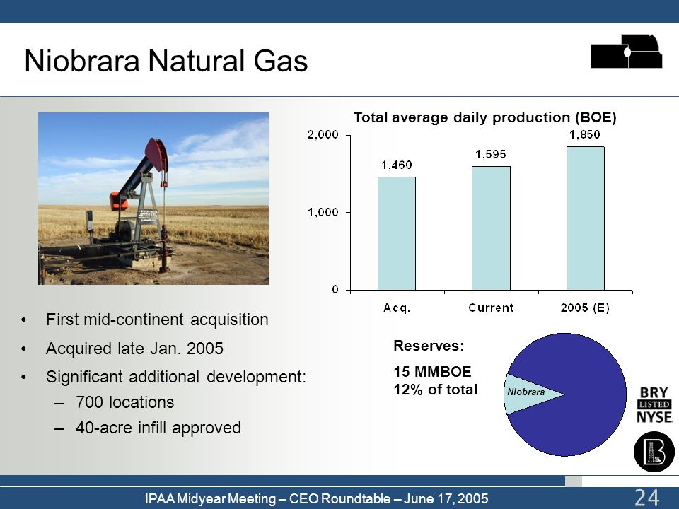 Niobrara Natural Gas First mid-continent acquisition