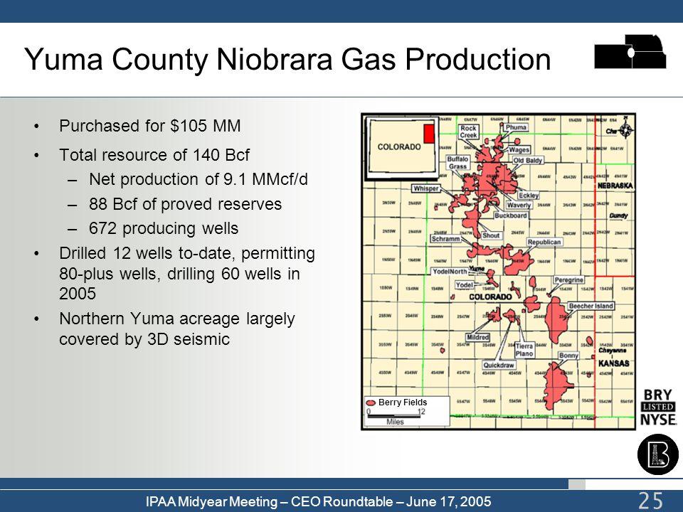 Yuma County Niobrara Gas Production