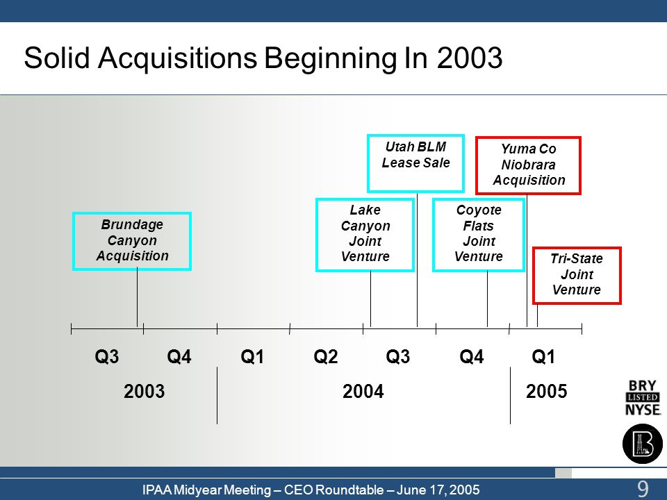 Solid Acquisitions Beginning In 2003