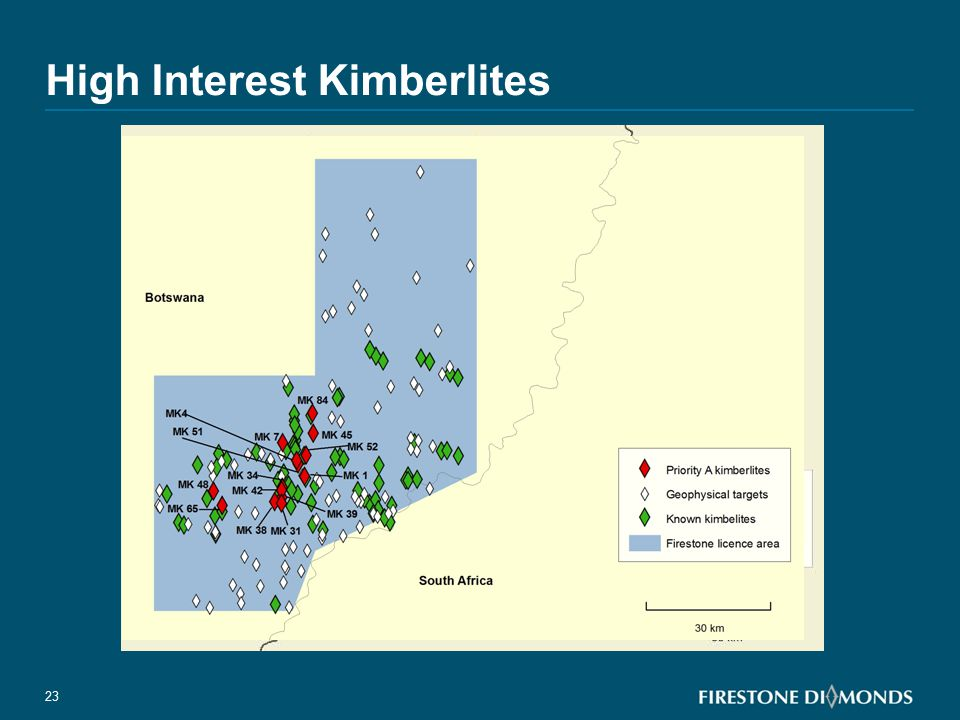 High Interest Kimberlites