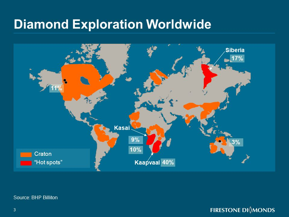 Diamond Mines in Southern Africa