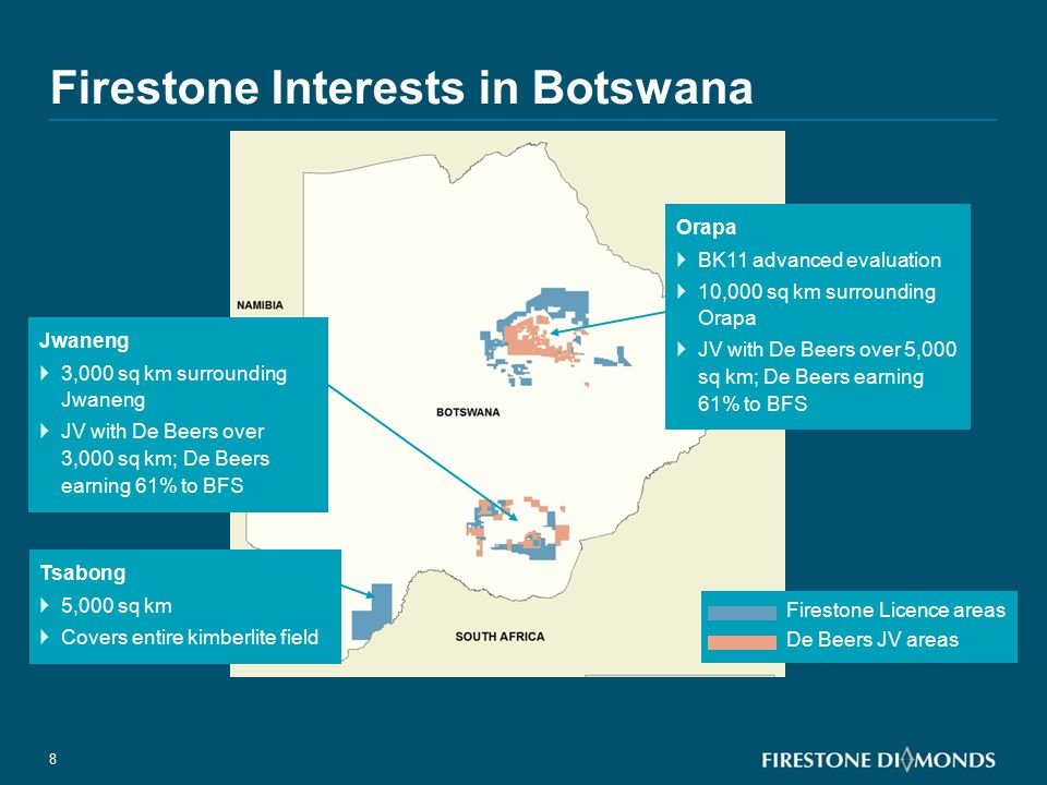 Key Projects – Botswana
