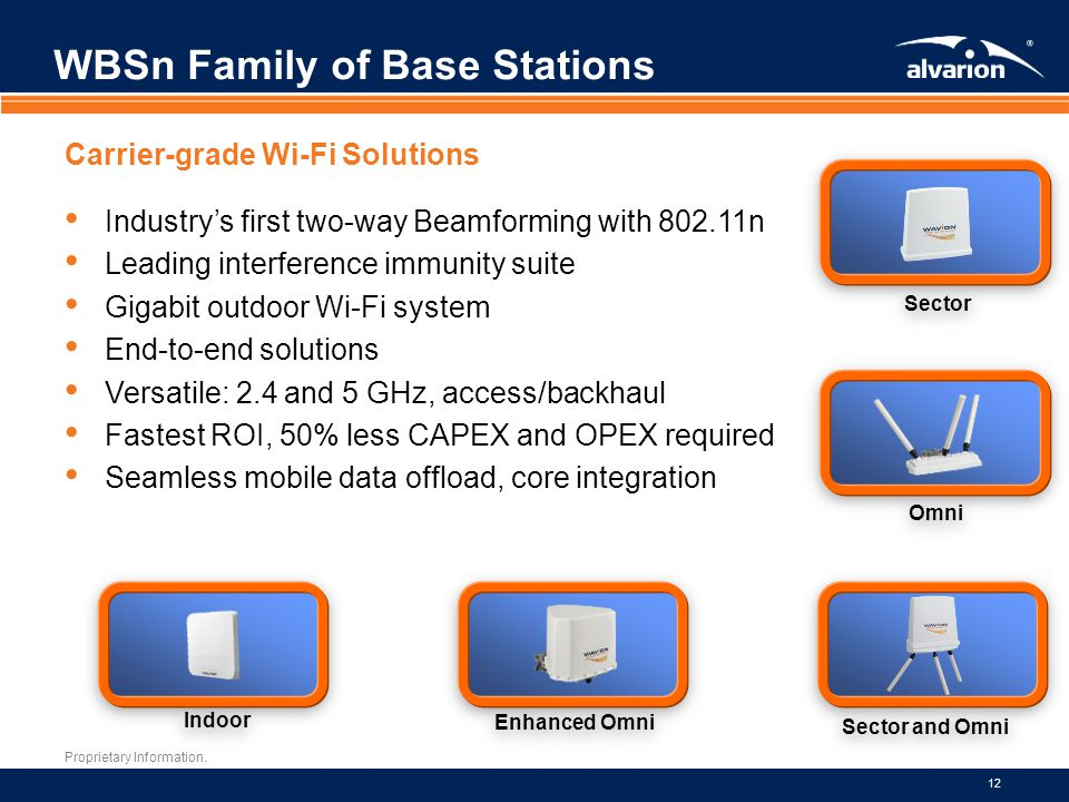 WBSn Family of Base Stations