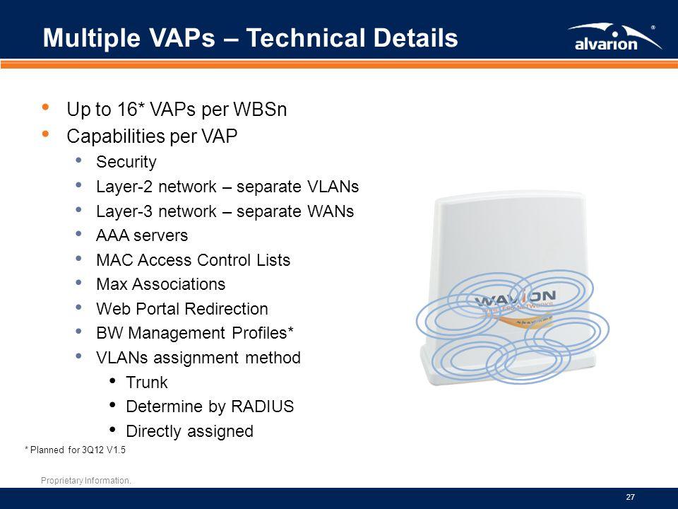 Multiple VAPs – Technical Details