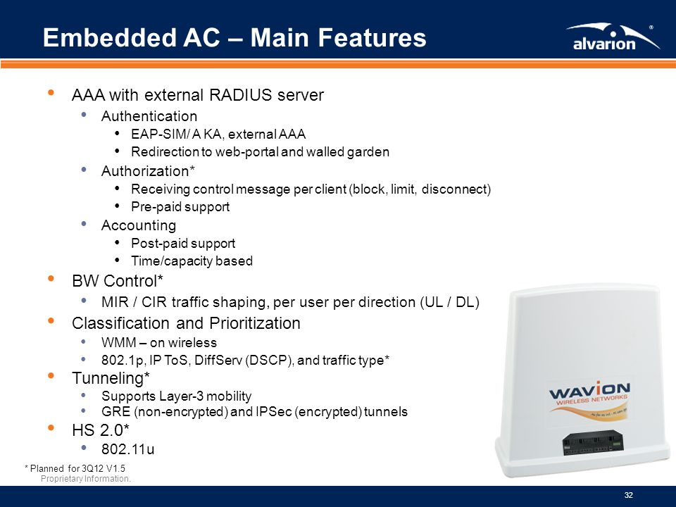 Embedded AC – Main Features