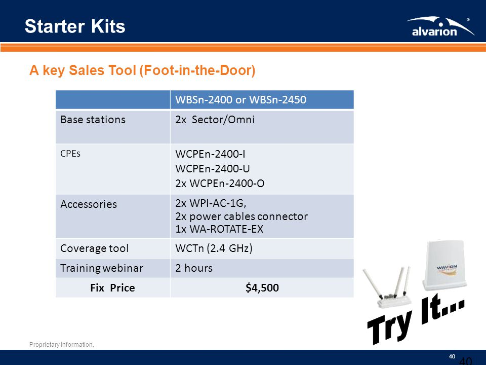 Try It... Starter Kits A key Sales Tool (Foot-in-the-Door)