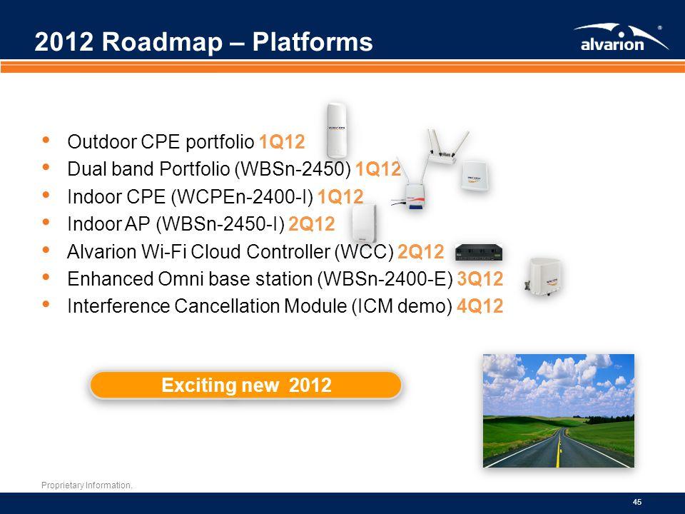 2012 Roadmap – Platforms Outdoor CPE portfolio 1Q12