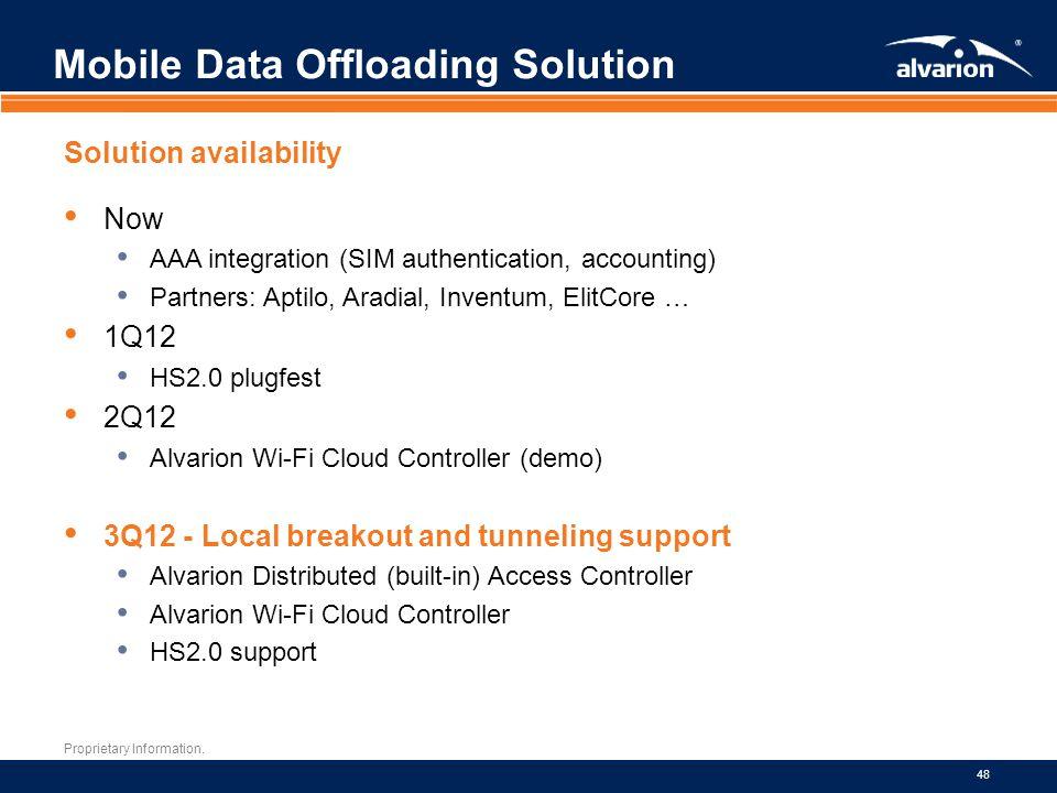 Mobile Data Offloading Solution