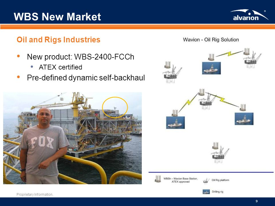 WBS New Market Oil and Rigs Industries New product: WBS-2400-FCCh