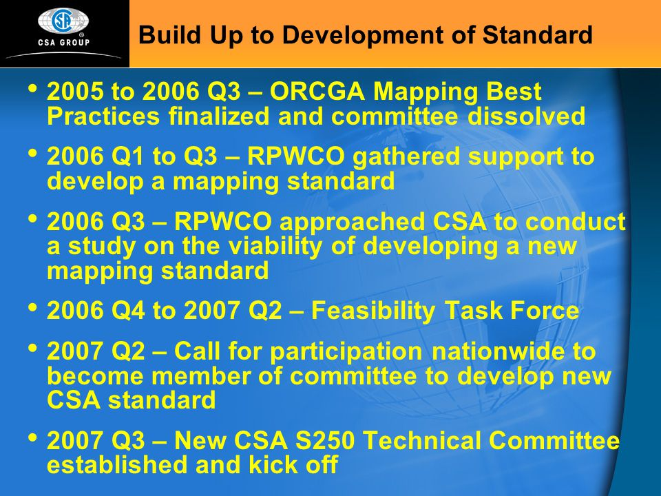 Build Up to Development of Standard