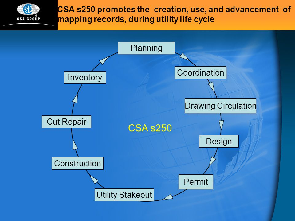 CSA s250 promotes the creation, use, and advancement of mapping records, during utility life cycle