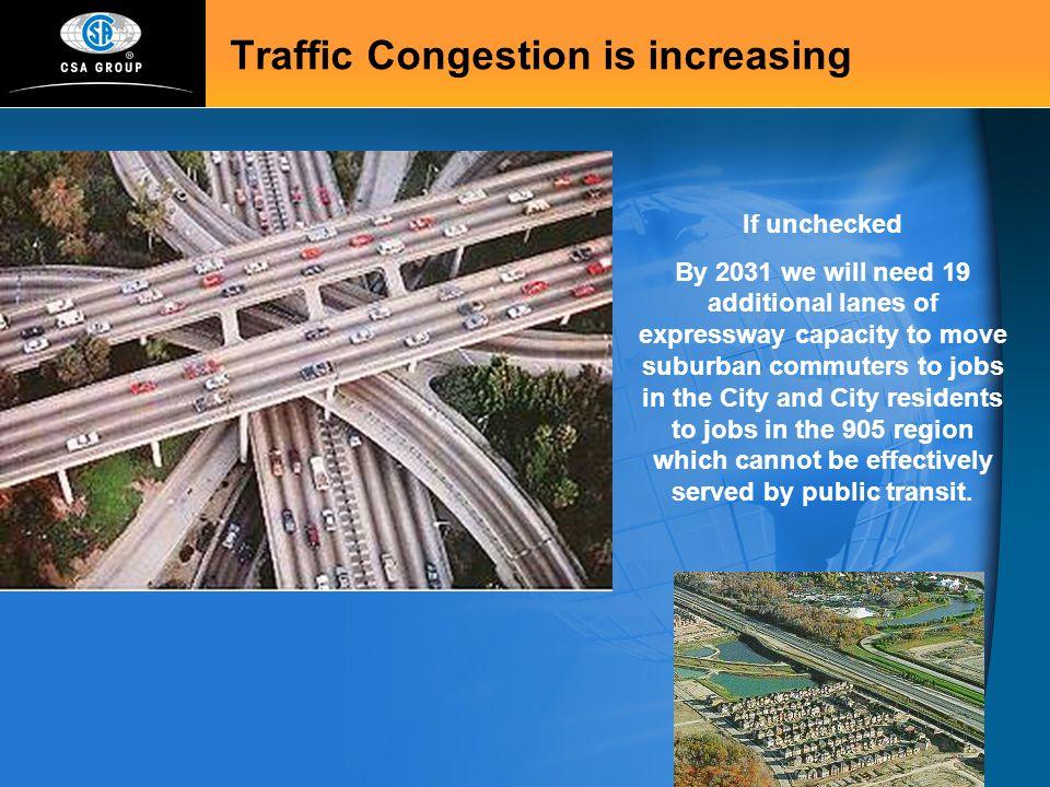 Traffic Congestion is increasing