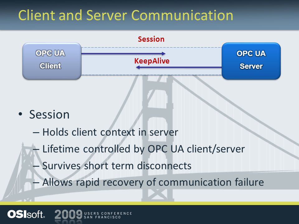 Client and Server Communication