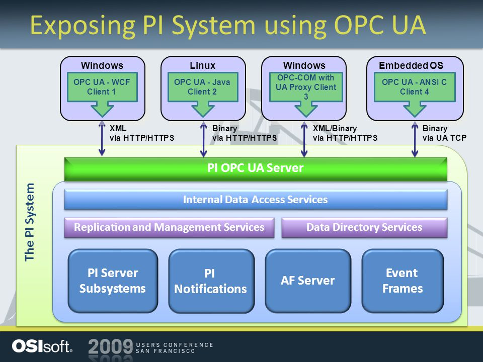 Exposing PI System using OPC UA