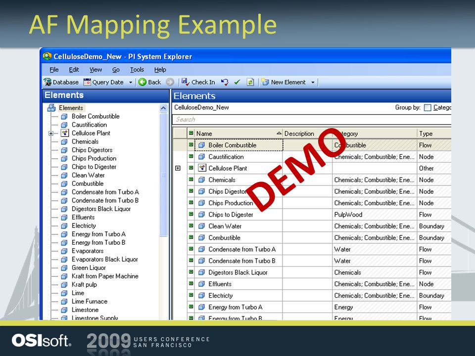 AF Mapping Example DEMO