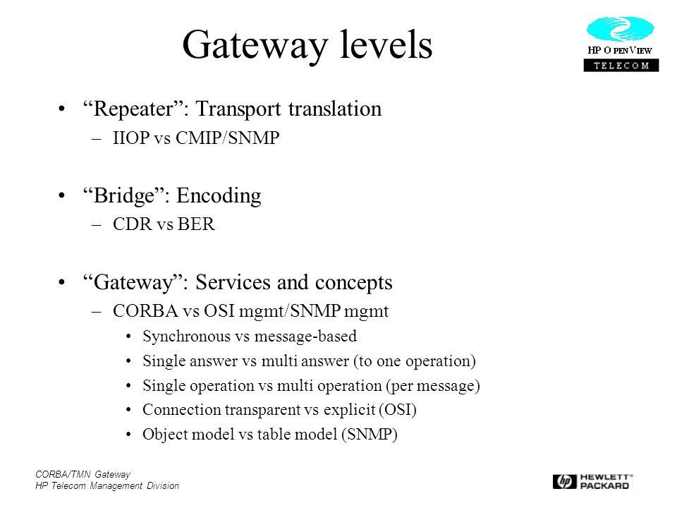 Gateway levels Repeater : Transport translation Bridge : Encoding