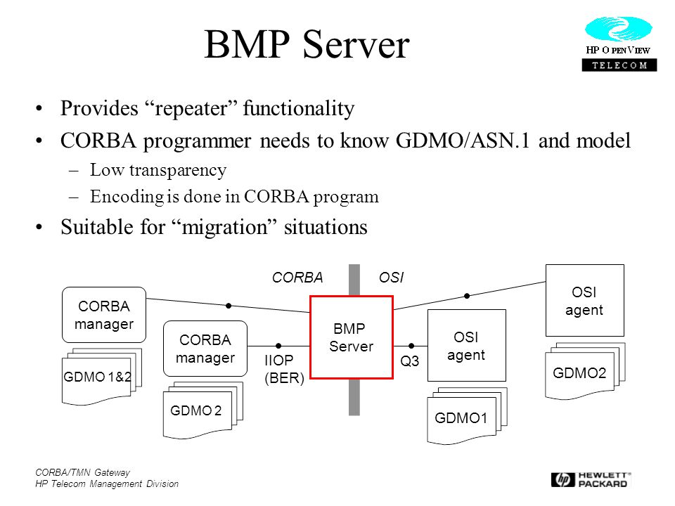 BMP Server Provides repeater functionality