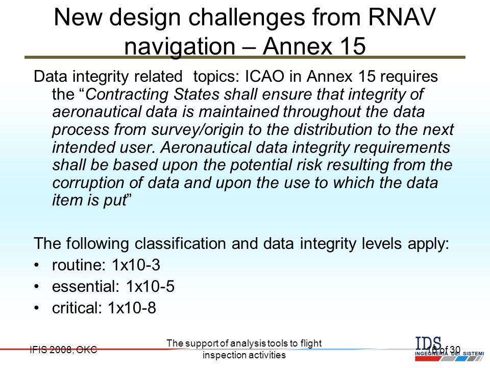 New design challenges from RNAV navigation – Annex 15