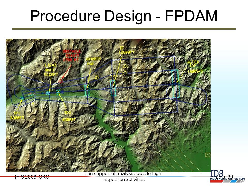 Procedure Design - FPDAM