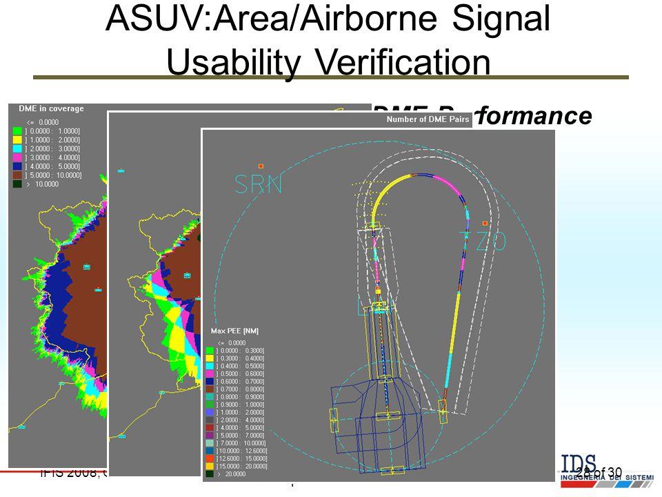 ASUV:Area/Airborne Signal Usability Verification