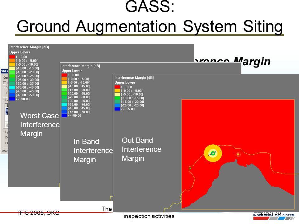 Ground Augmentation System Siting