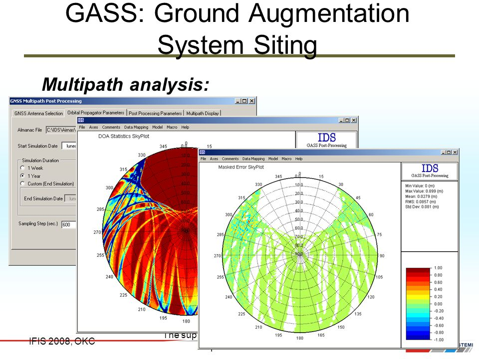 GASS: Ground Augmentation System Siting