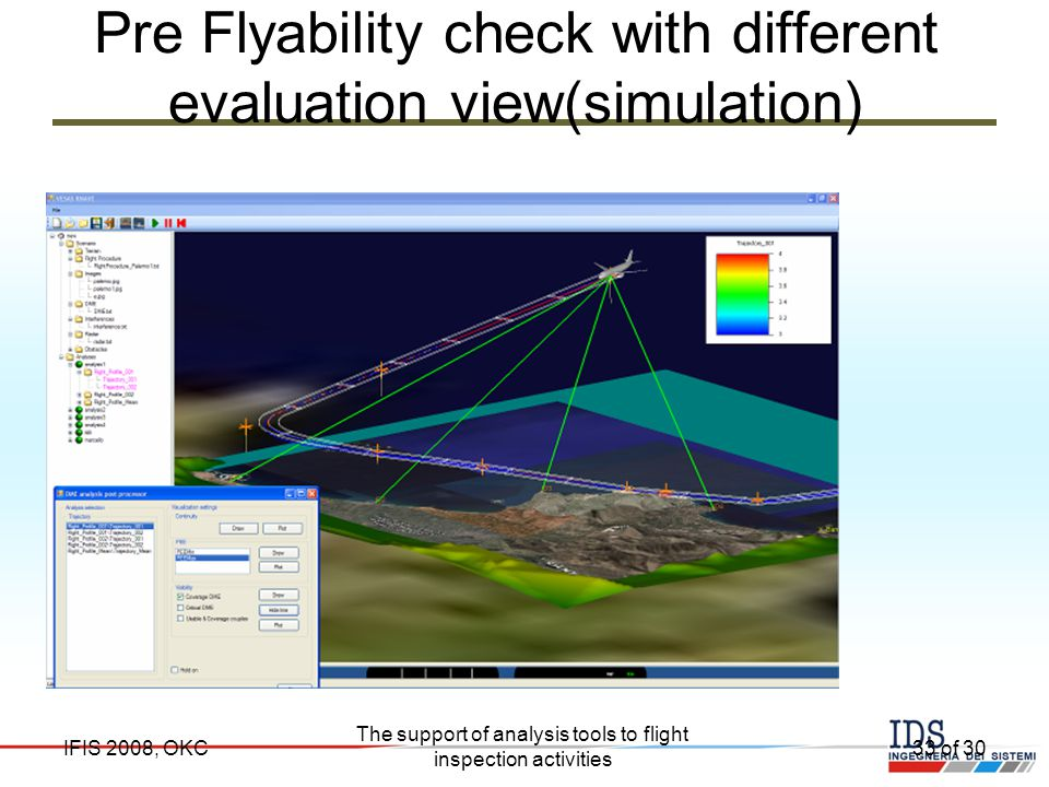 Pre Flyability check with different evaluation view(simulation)