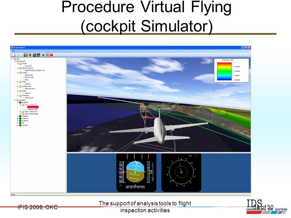 Procedure Virtual Flying (cockpit Simulator)