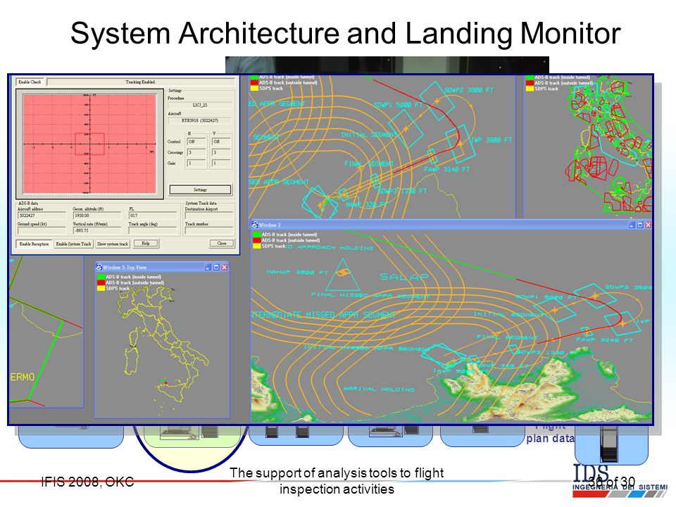 System Architecture and Landing Monitor
