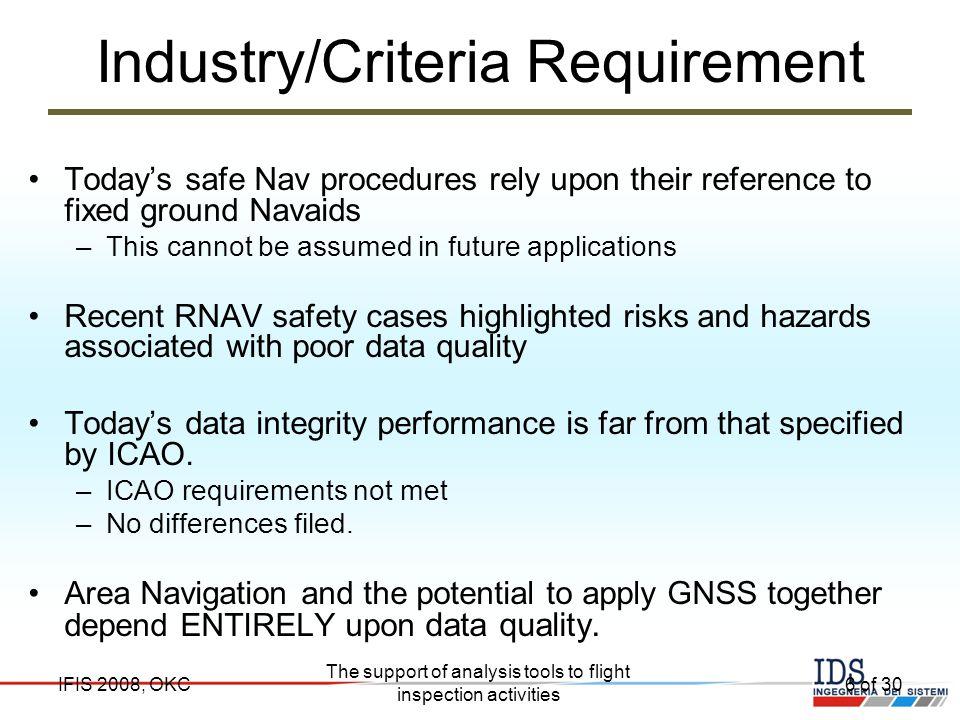 Industry/Criteria Requirement